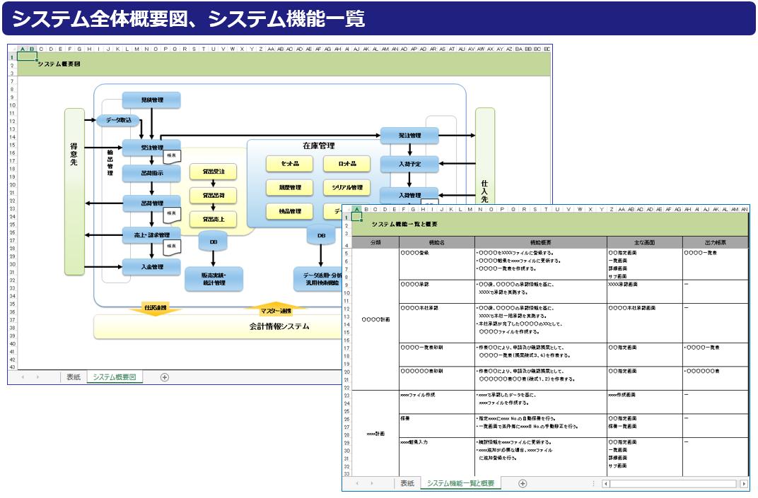 ステム全体概要図、システム機能一覧